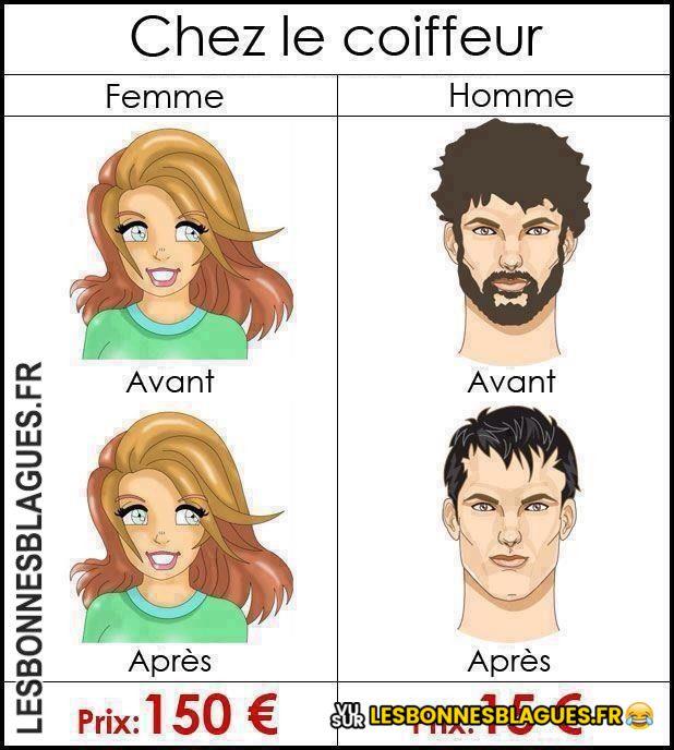 Extrêmement Chez le coiffeur - Hommes vs Femmes CQ36
